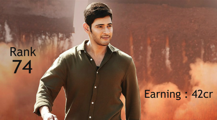 Actor Mahesh Babu's Srimanthudu Movie Wallpapers